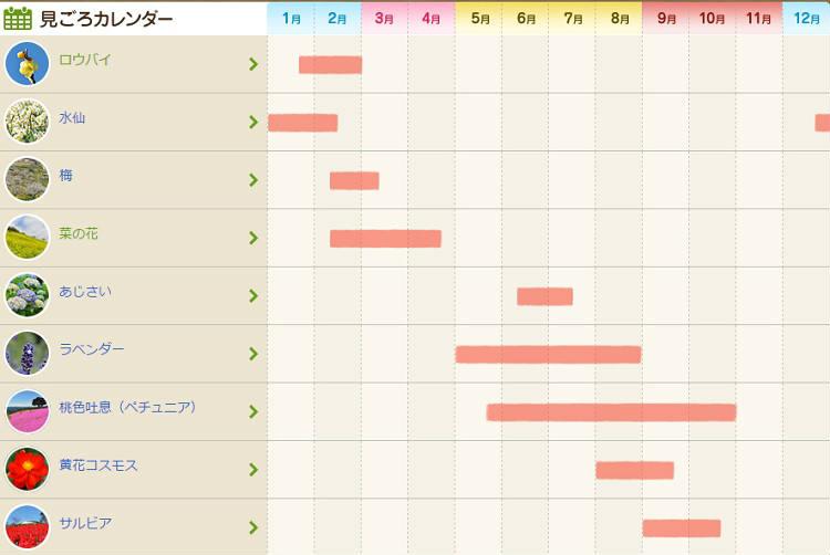 マザー牧場の花のカレンダー