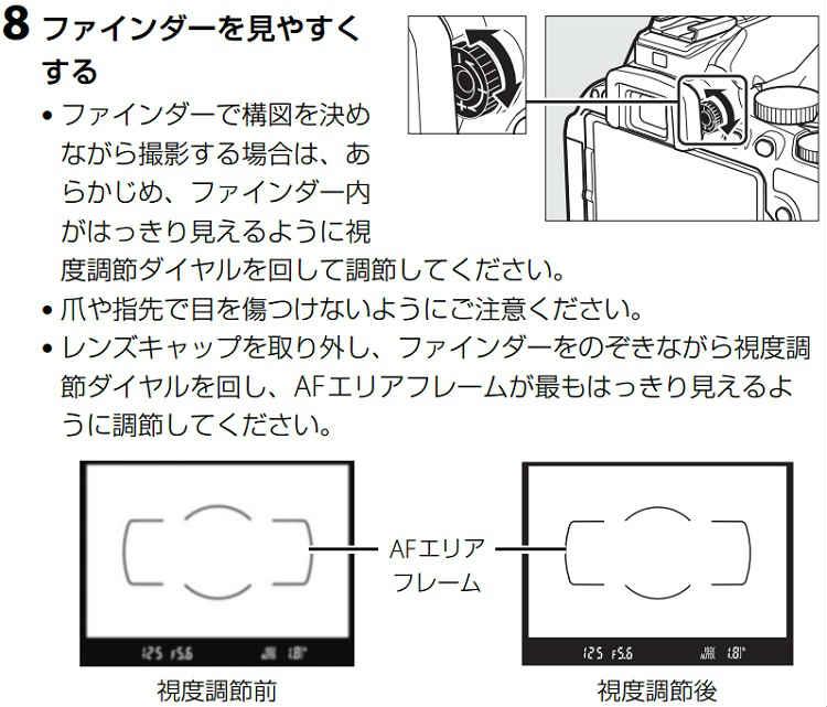 D5500視度調整ダイヤル