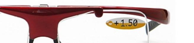 老眼鏡の値の表示