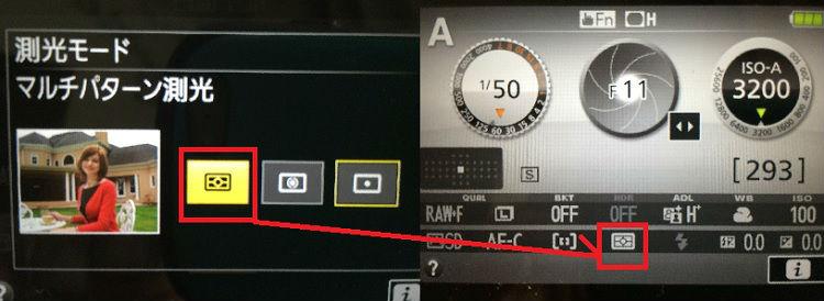 一眼レフカメラの測光モードの表示はこんな感じのマークで示される