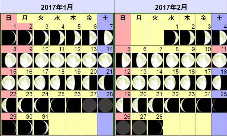 2017の月齢